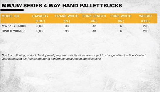 lift-rite 4-way manual pallet jack dimensions