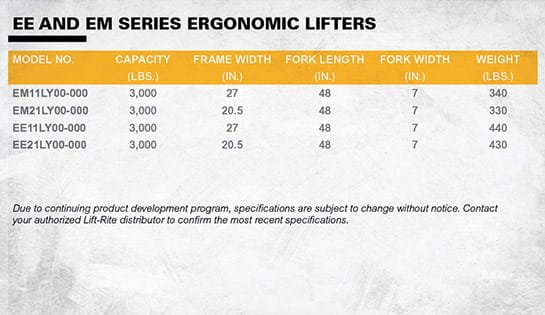 Lift-Rite ergonomic lifters, ergo 3000, ergonomic skid lifters
