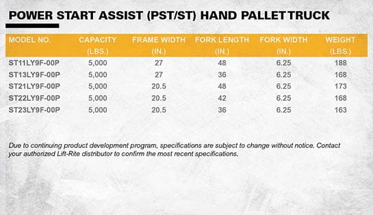 Lift-Rite power start assist pallet truck dimensions