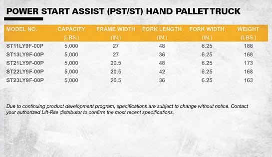 Lift-Rite power start assist pallet truck dimensions