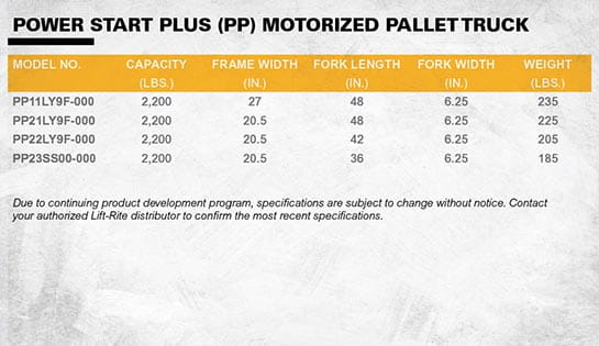 Lift Rite motorized pallet jack dimensions