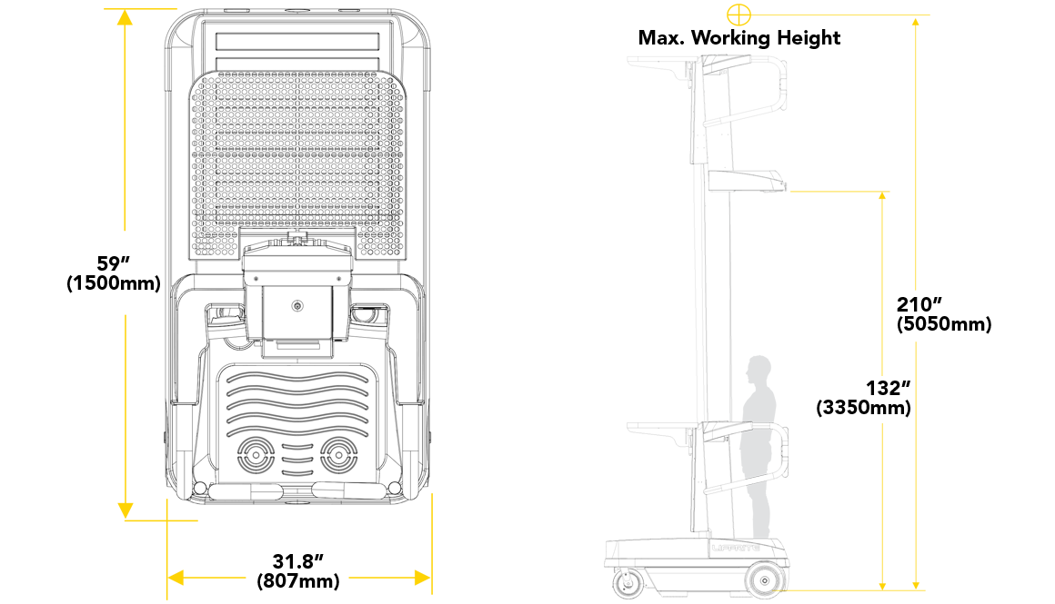 sprint warehouse lift